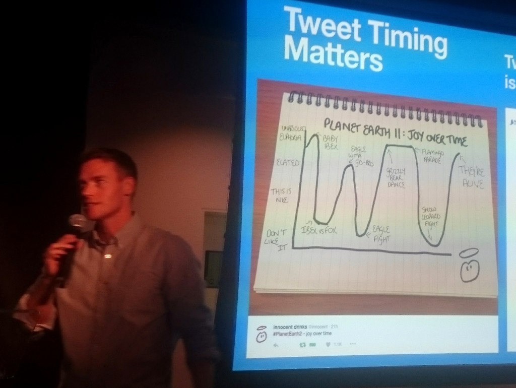 Tweet timing matters by boxplayer
