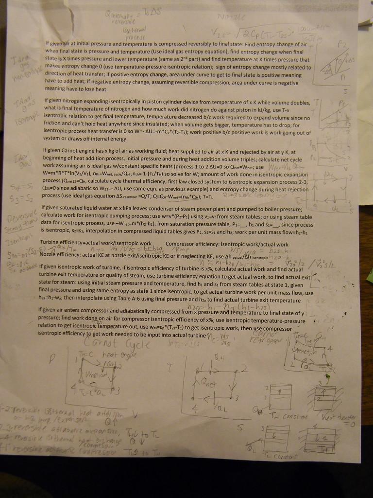 First Half of Test 3 Cheat Sheet by sfeldphotos