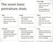 21st Jun 2018 - The Seven Basic Portrait Shots Explained