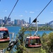 Sky Safari gondolas, Taronga Zoo Sydney