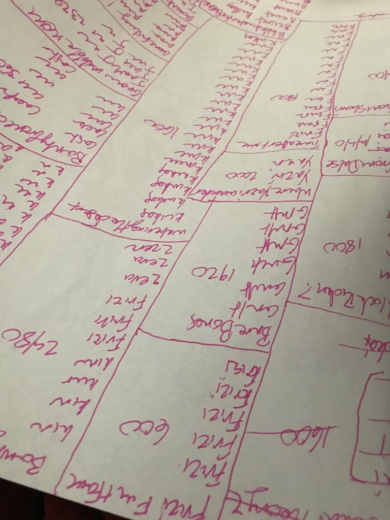 Lists  by tatra