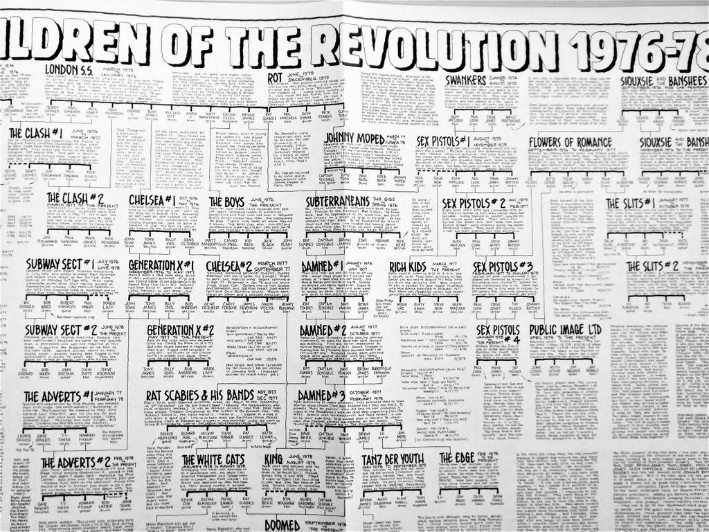 Children of the Revolution by ajisaac